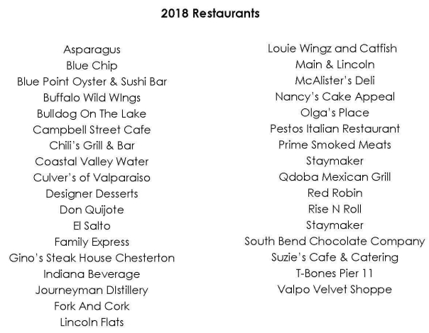 Confirmed Restaurants as of April 6.sssrtf